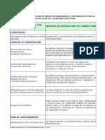IMPACTO POTENCIALES+COSTOS EIA-derecho