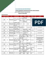 CLASE_A_CATEGORÍA_IIB.pdf