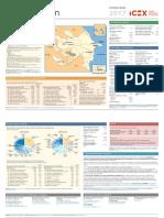 Ficha País Azerbaiyán.pdf