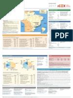 Ficha País Brasil.pdf