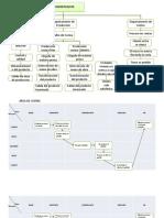 sistemas-organigrama_1_.pptx;filename_= UTF-8''sistemas-organigrama (1)