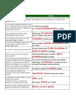 curso de ortografia.docx