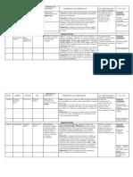Planificacion Diaria Desde El 17 Al 21 de Agosto (1)