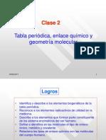 Usmp-tabla-periodica-c-2.ppt
