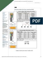 Código de Colores Para Cables de Red Con Conectores RJ45 - Wiki de Elhacker