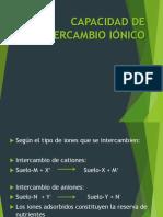 CAPACIDAD-DE-INTERCAMBIO-IONICO