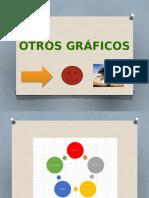 Graficos y Hojas