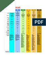 ESD Flooring Comparison R 9 16 04