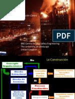 Ingenieria de Proteccion Contra Incendios