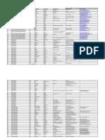 Voters List Individual Members of Hrd Network
