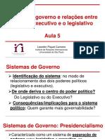 Aula 5 Formas de Governo e Relações Entre o Poder Executivo e o Legislativo