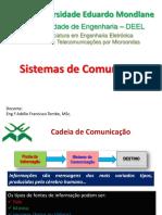 321363604-Aula-1-Sistemas-de-Comunicao.pdf