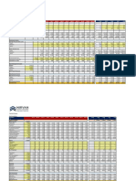 Sample Projections - Ticketing