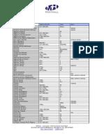 comandi_word.pdf