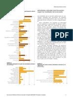 Encuesta de Habitos y Practicas Culturales 2014-2015 Principales Resultados