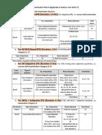 MTE ETE Examination Pattern