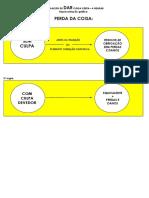 D. Civil - Obrigações - representação gráfica 1.pdf