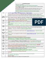 Calendario Ionica y Electrodica 2018-1