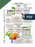 Mapas Mentais - Penal Aplicaçao Lei Penal