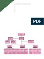 Struktur Organisasi Puskesmas Lumbir