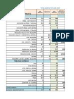 Total Despachos Del Pais a Dic de 2015