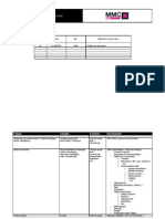 Process Gestion de Projet
