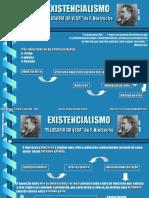 Existencialismo nietzscheano