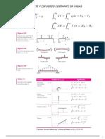 Resumen formulas Varias - Elementos de Maquina