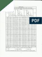 Tabelas Reações de apoio das lajes.pdf