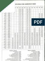 API Pipe Schedule Chart