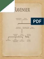 Family Tree - Ravenser