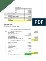 137956714 Contoh RAB Proposal Disetujui