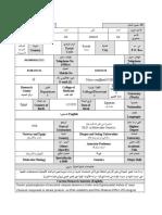 CV_form