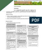 Actividad 2 -agricultura de precisión en el cultivo de durazno