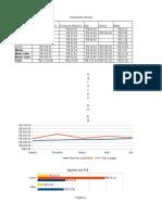 Tabela Excel - Atividade 1 e Atividade 2