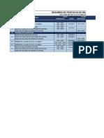 Matriz de Protocolos