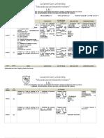 Plan de Icmp 2017