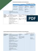 CUADRO_COMPARATIVO_ENTRE_METODOLOGIAS_DE.pdf