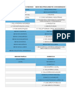Civil_Tabela