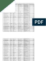 proyectos-productivos-13.pdf