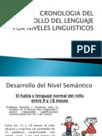 Cronologia Del Desarrollo Del Lenguaje (1)