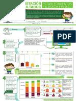 Guia Corta Resultados SENCILLO IMPRESION 2.pdf