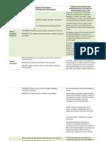 Tabla Comparativa Modelos 2