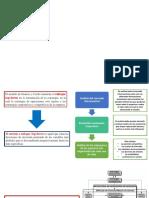 Modelo de Gianessi y Correa (1)