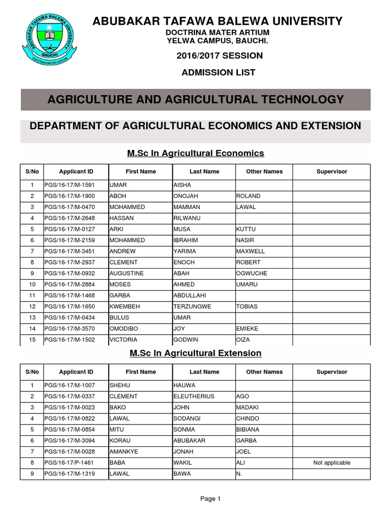 112784f4b 2nd-Batch-Admission-List-.pdf | Engineering | Academia