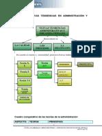 Nuevas Tendencias en Administración y Organización