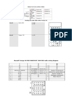 Schema Mufe Renault | Electrical Wiring | RenaultScribd