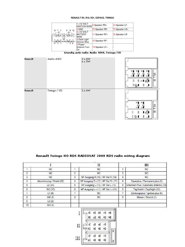 Renault Radio Wiring Diagram 1997 Chevy S10 Fuse Box Diagram