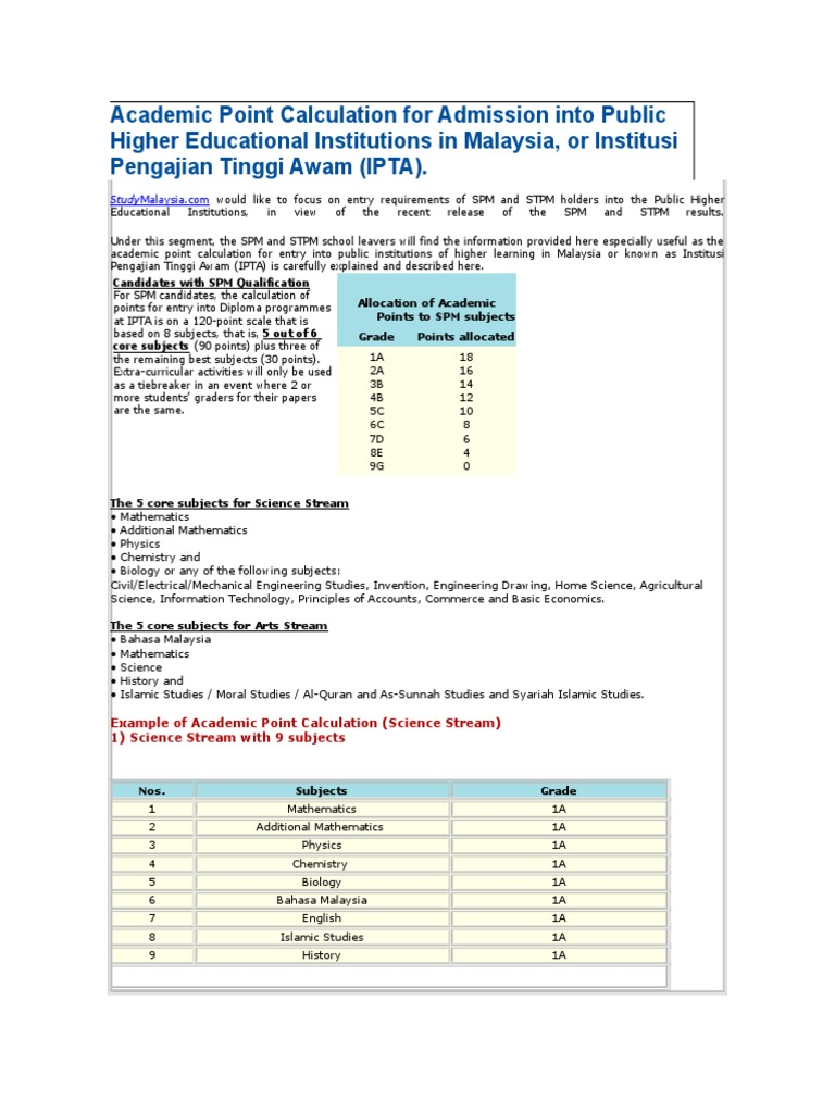 Amazing Cara Buat Resume Lepasan Stpm Contemporary - Entry Level ...