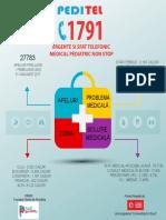 Infografic final_Peditel 1791-V2.pdf